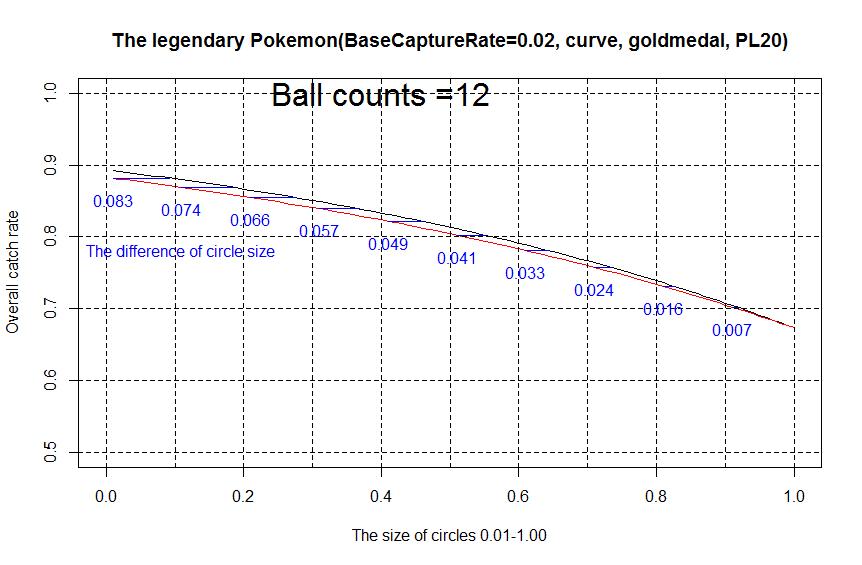 f:id:r-statistics-fan:20180926115309p:plain