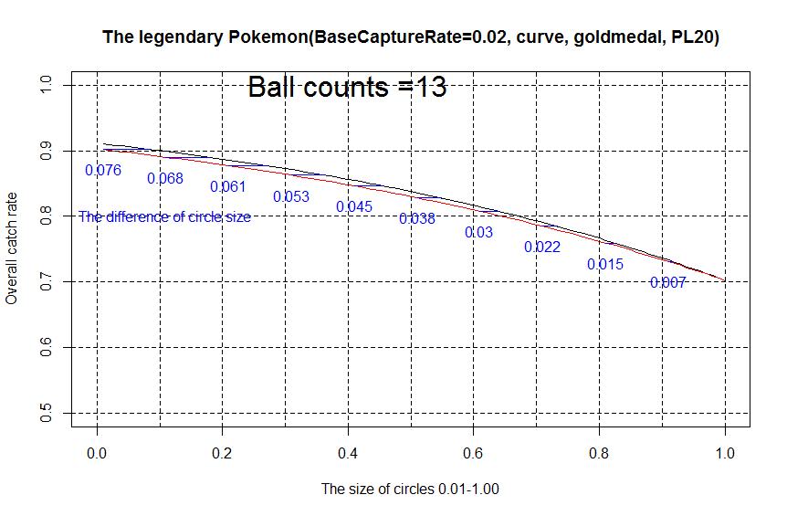 f:id:r-statistics-fan:20180926115318p:plain