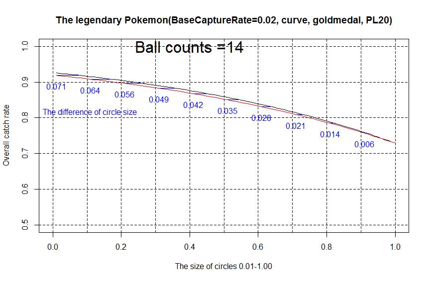 f:id:r-statistics-fan:20180926115325p:plain