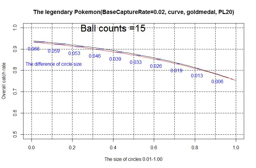 f:id:r-statistics-fan:20180926115337p:plain