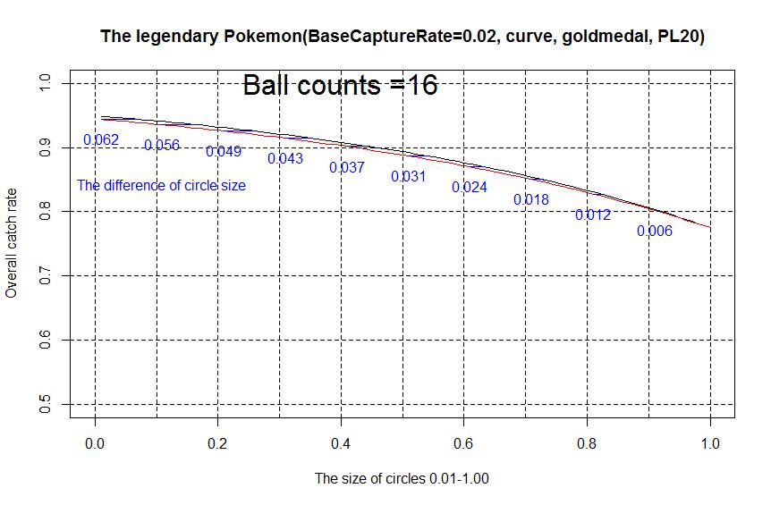 f:id:r-statistics-fan:20180926115346p:plain