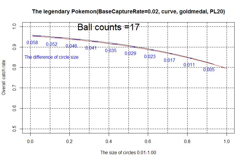 f:id:r-statistics-fan:20180926115356p:plain