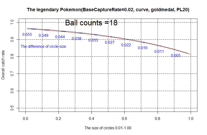 f:id:r-statistics-fan:20180926115405p:plain