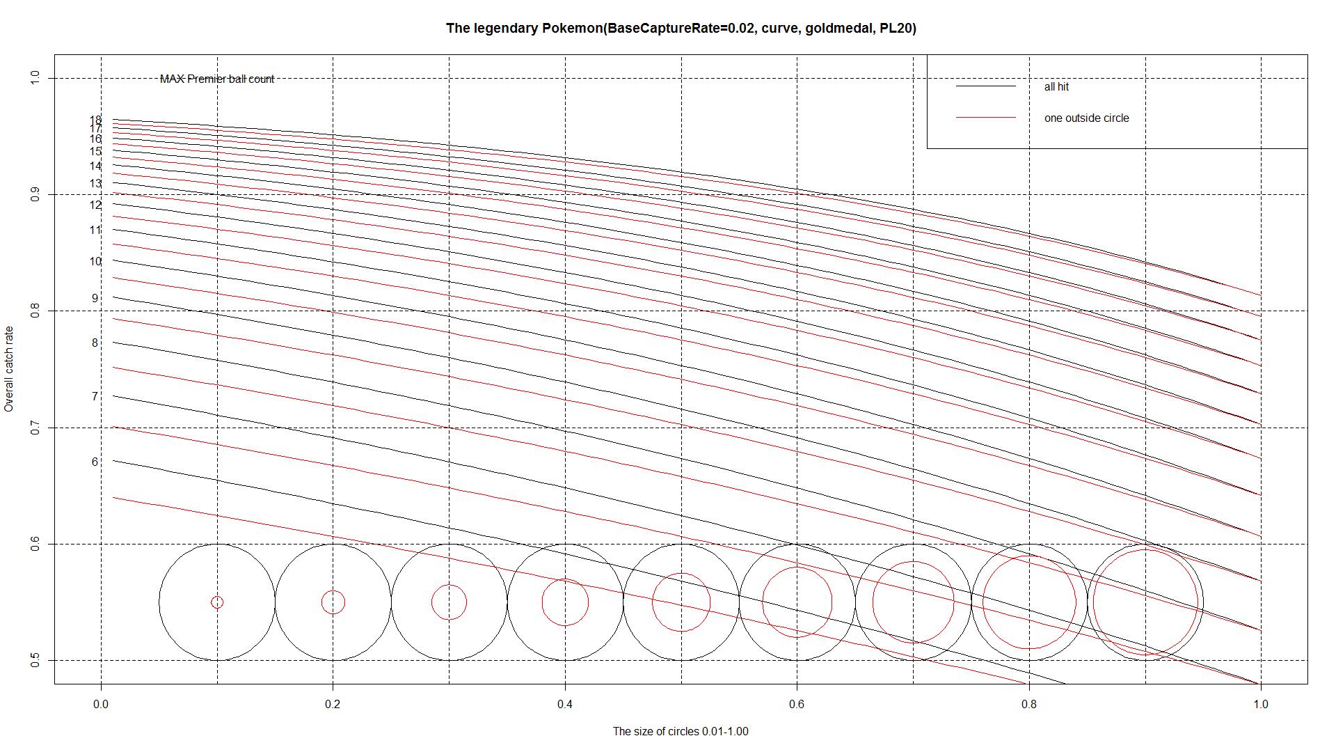 f:id:r-statistics-fan:20181005103103p:plain