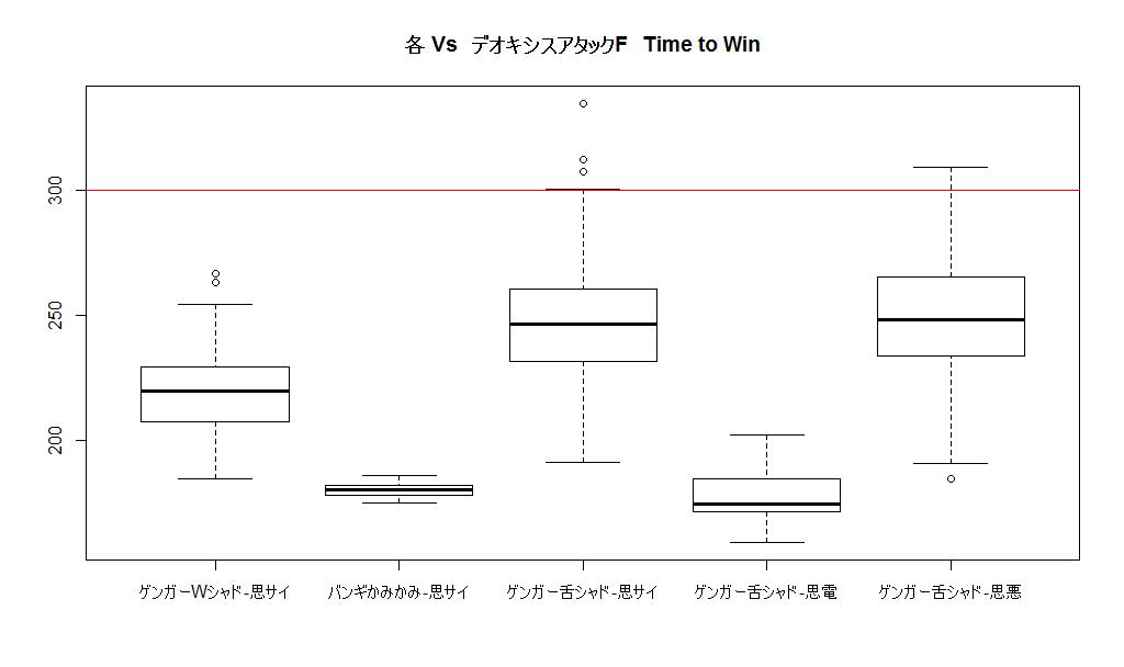 f:id:r-statistics-fan:20181218161121p:plain