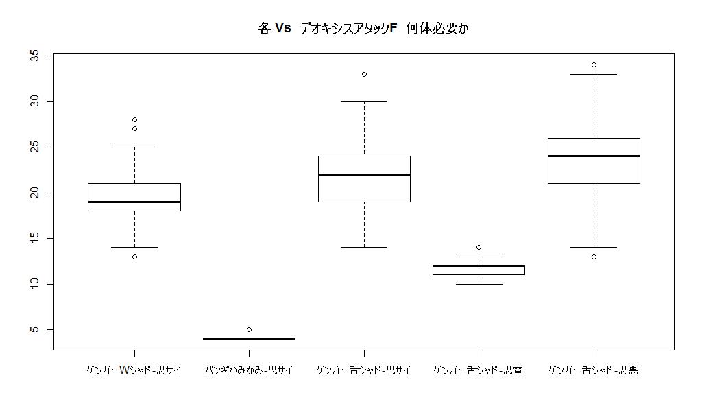 f:id:r-statistics-fan:20181218161257p:plain