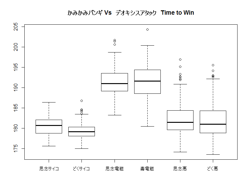 f:id:r-statistics-fan:20181218161500p:plain