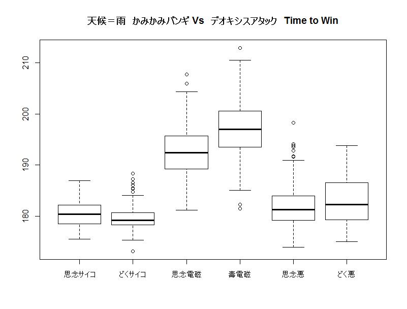 f:id:r-statistics-fan:20181218162456p:plain