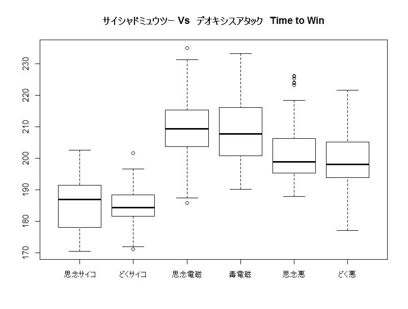 f:id:r-statistics-fan:20181218162852p:plain