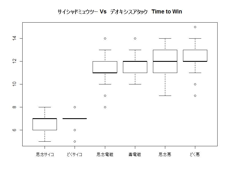 f:id:r-statistics-fan:20181218163008p:plain