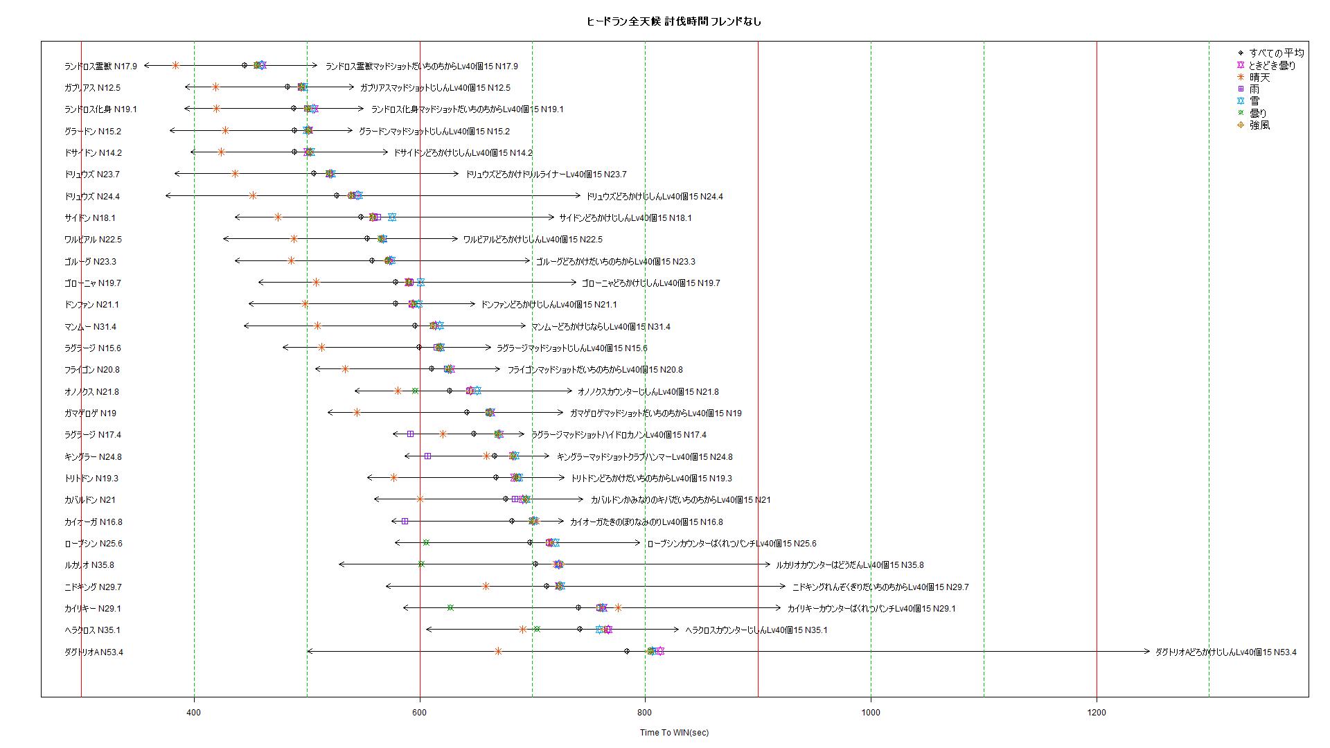 f:id:r-statistics-fan:20200108090710p:plain
