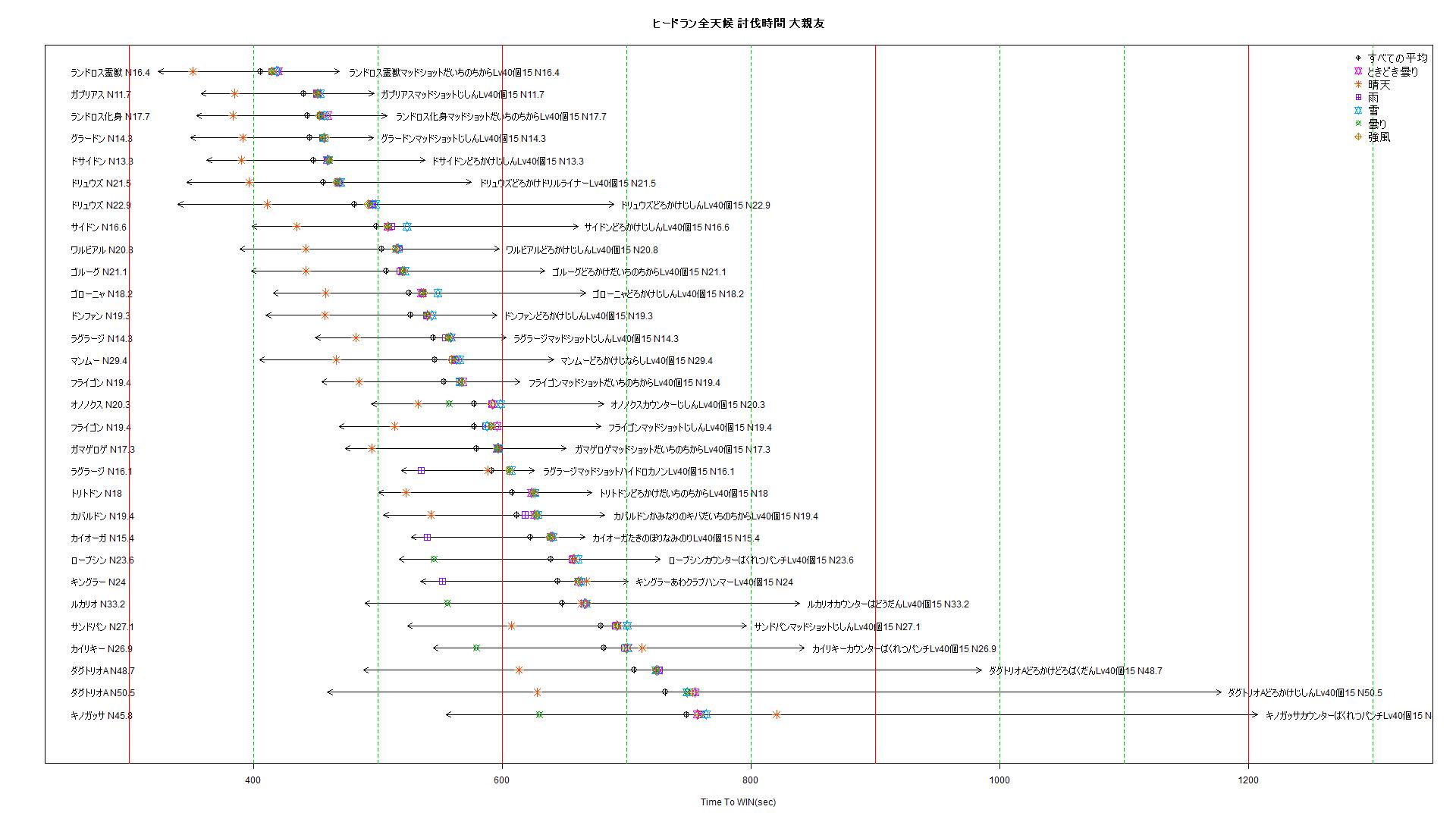 f:id:r-statistics-fan:20200108090747p:plain
