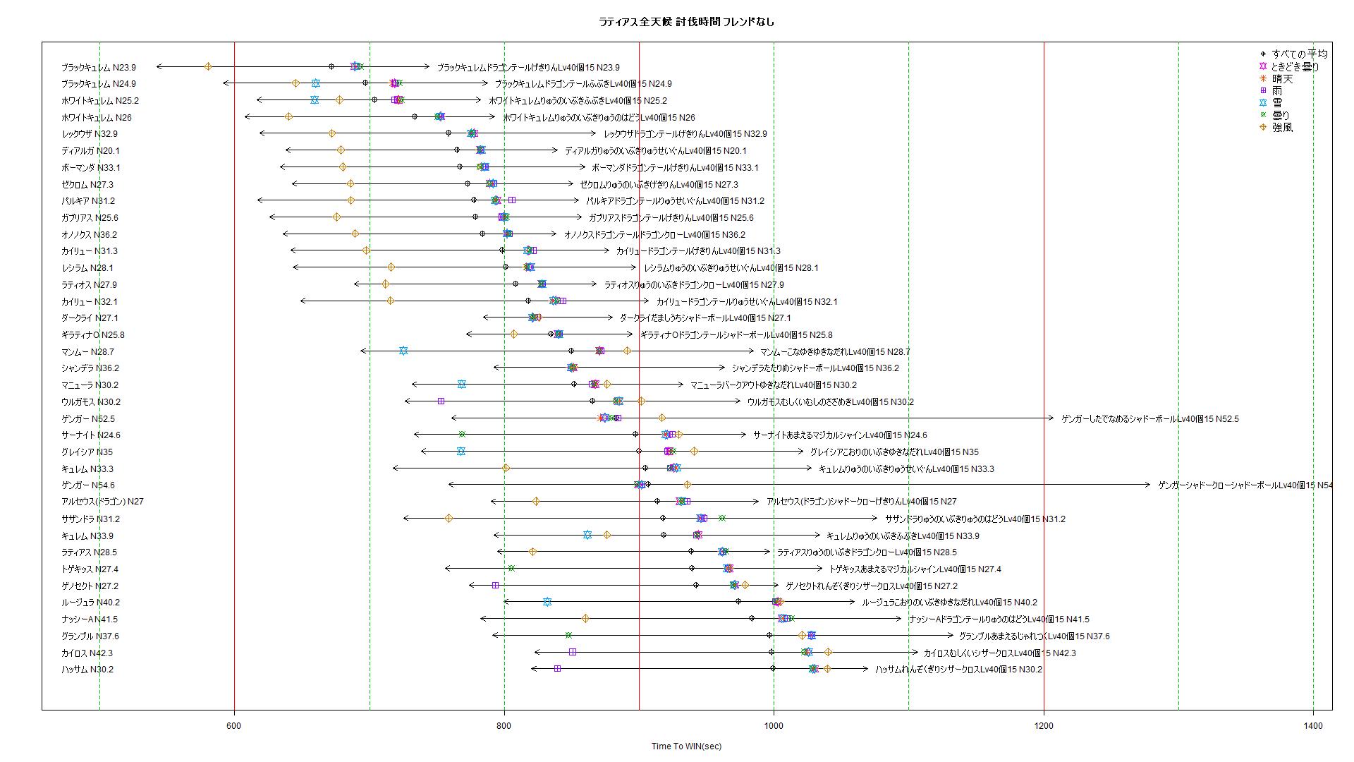 f:id:r-statistics-fan:20200117131501p:plain