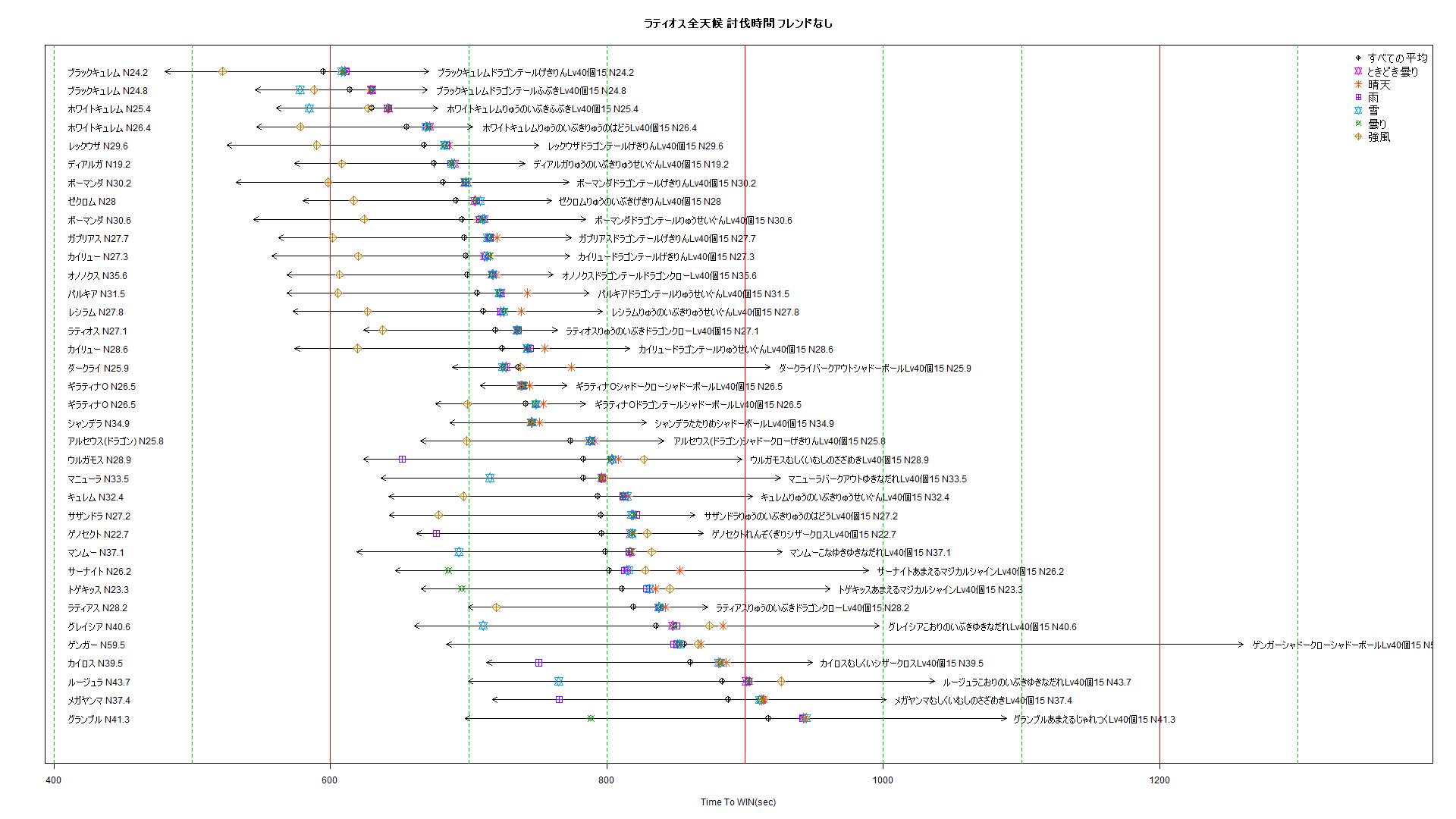 f:id:r-statistics-fan:20200117132016p:plain
