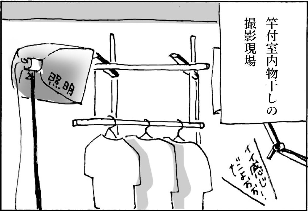 f:id:r-tamashiro:20210805142717j:plain