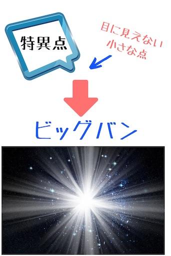 f:id:r0ck-snufkin:20200412171934j:image