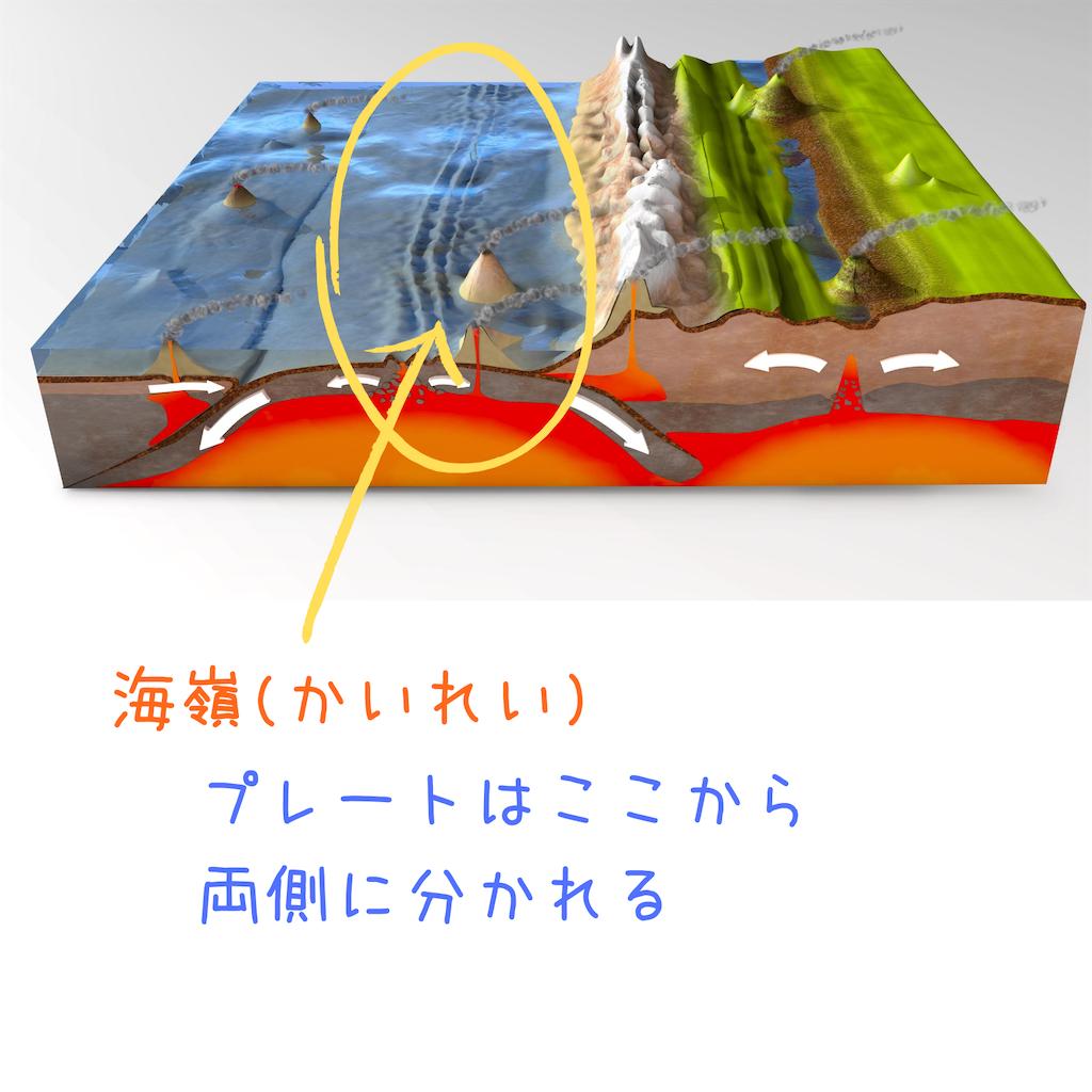f:id:r0ck-snufkin:20200823122939p:image