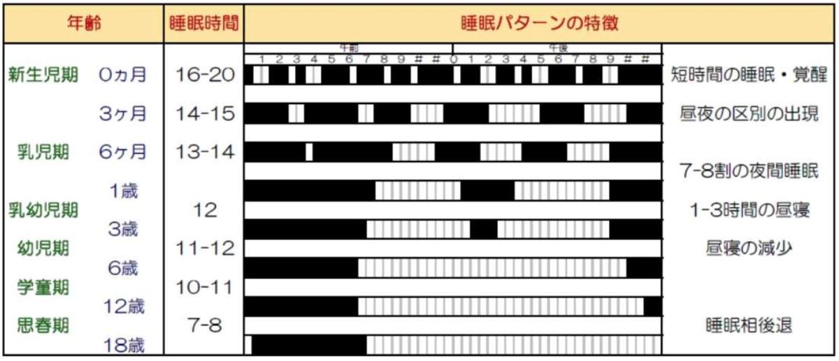 f:id:rMama:20210206203606p:plain