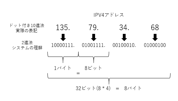 f:id:r_higashihara:20210315133417p:plain