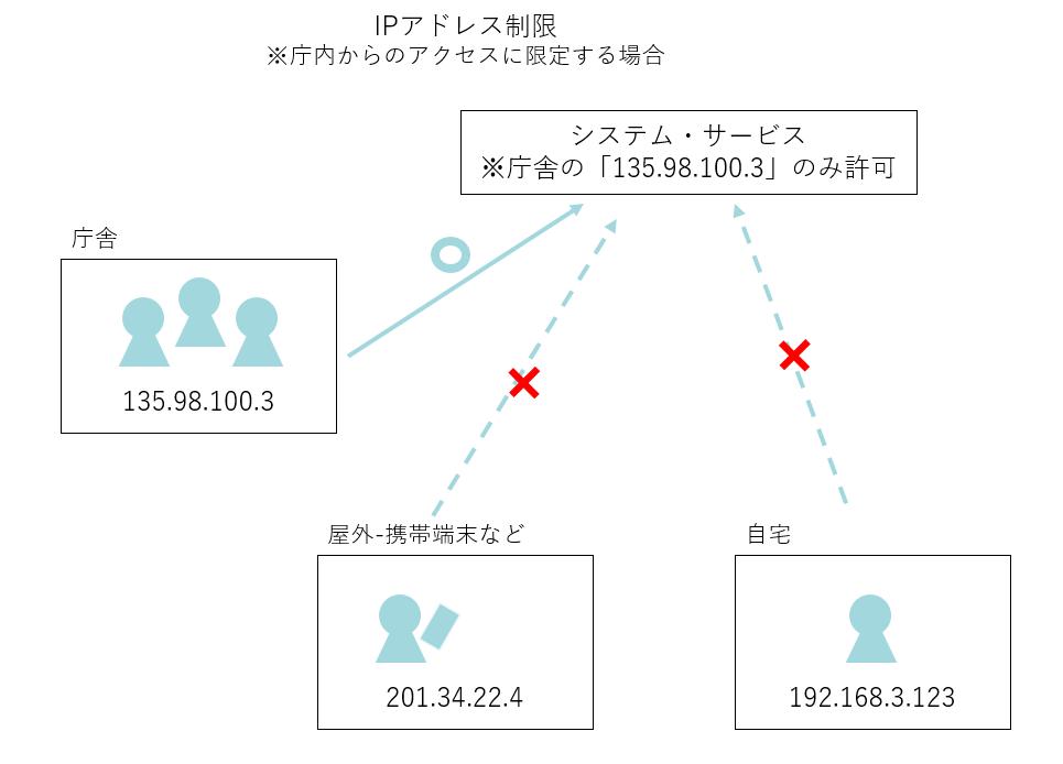 f:id:r_higashihara:20210315135209p:plain