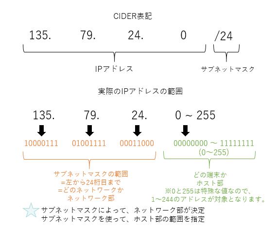 f:id:r_higashihara:20210315140717p:plain