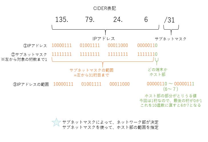f:id:r_higashihara:20210315143415p:plain
