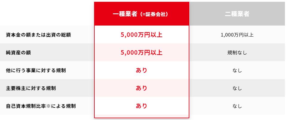 f:id:r_shakaijin_plus:20191209123121p:plain