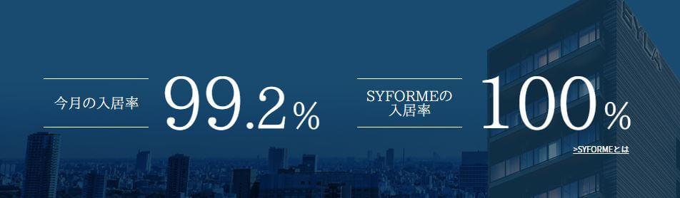 入居率99.2%、SYFORME100%