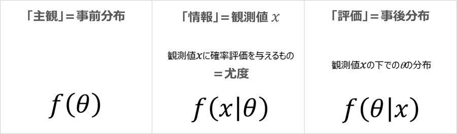f:id:r_std:20190624061800p:plain