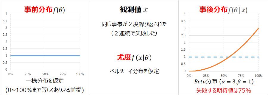 f:id:r_std:20190628053727p:plain