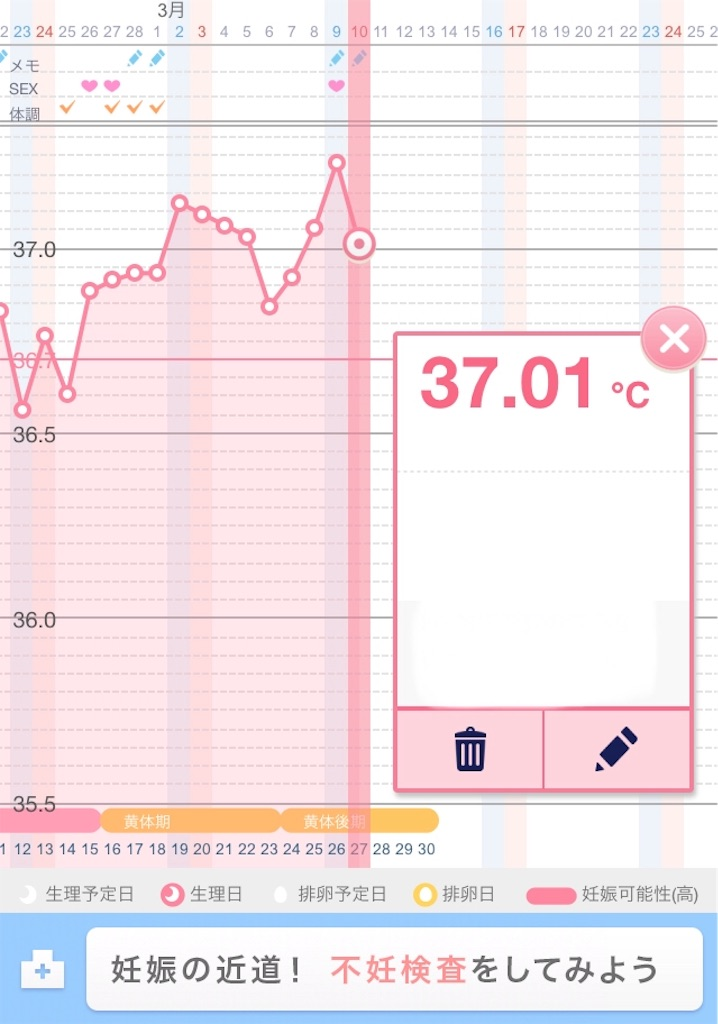 体温上がる 高温期11日目