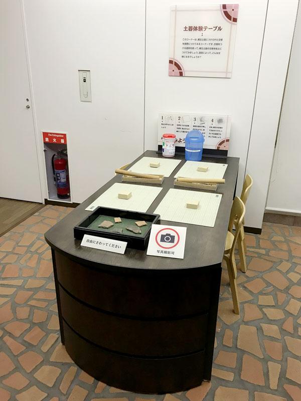 白根記念渋谷区郷土博物館