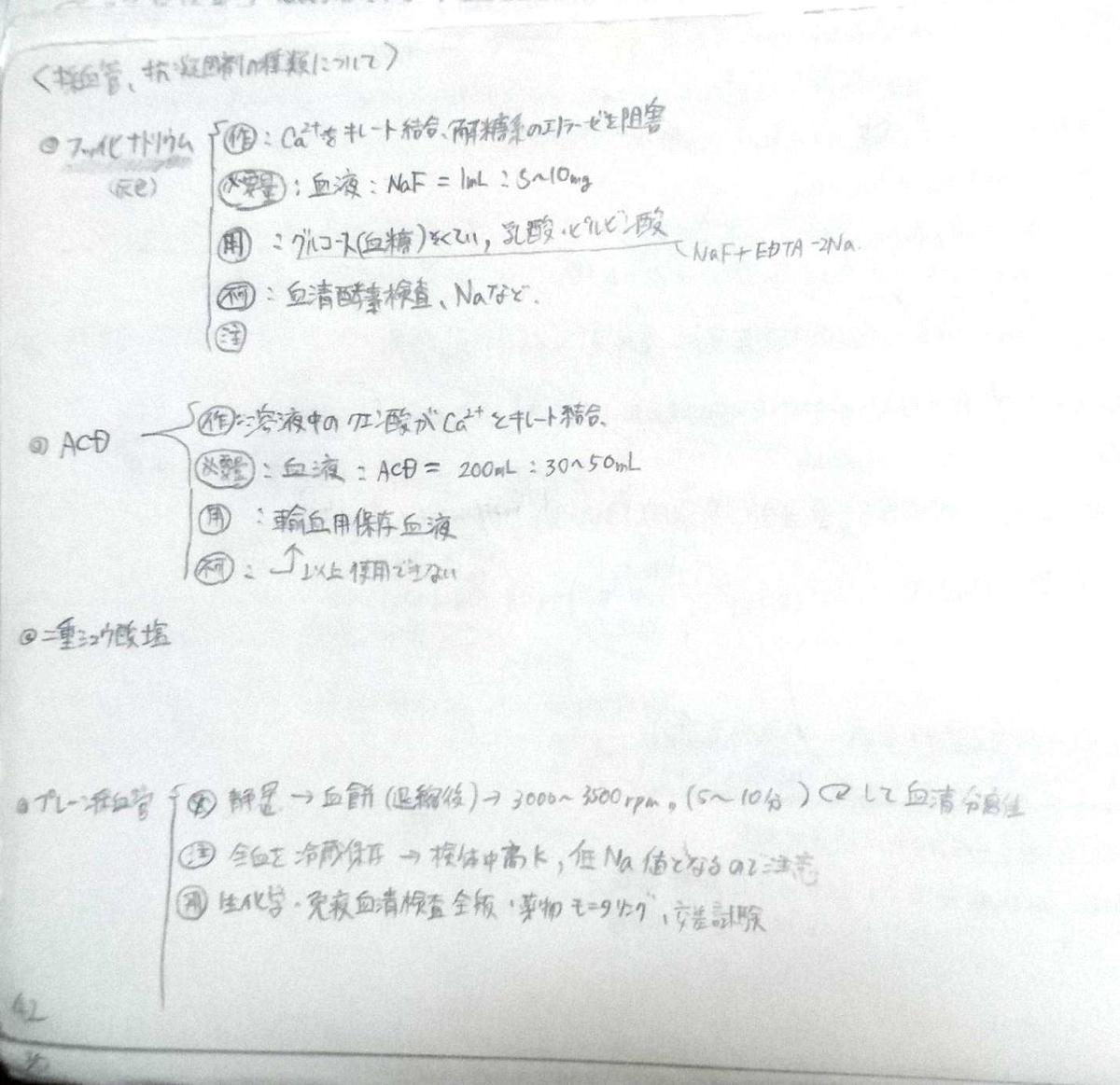 臨床 検査 技師 国家 試験 63