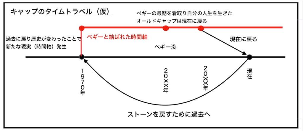 f:id:rabbitman12:20190428114110j:image