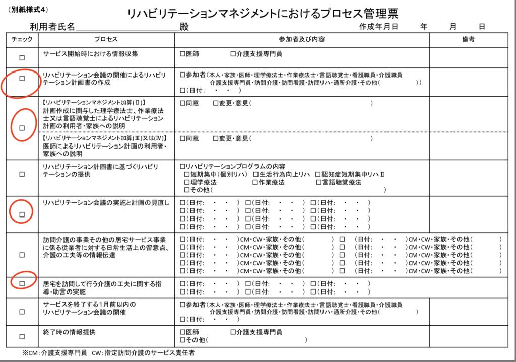プロセス管理表