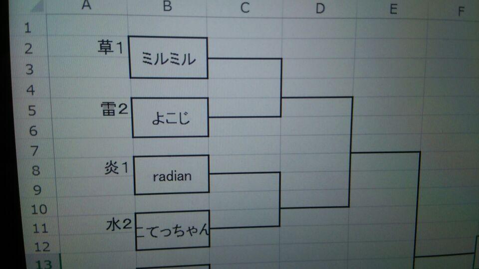 f:id:radian0202:20160807231014j:plain