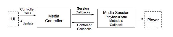 f:id:radiotalk-tech:20201202185619p:plain