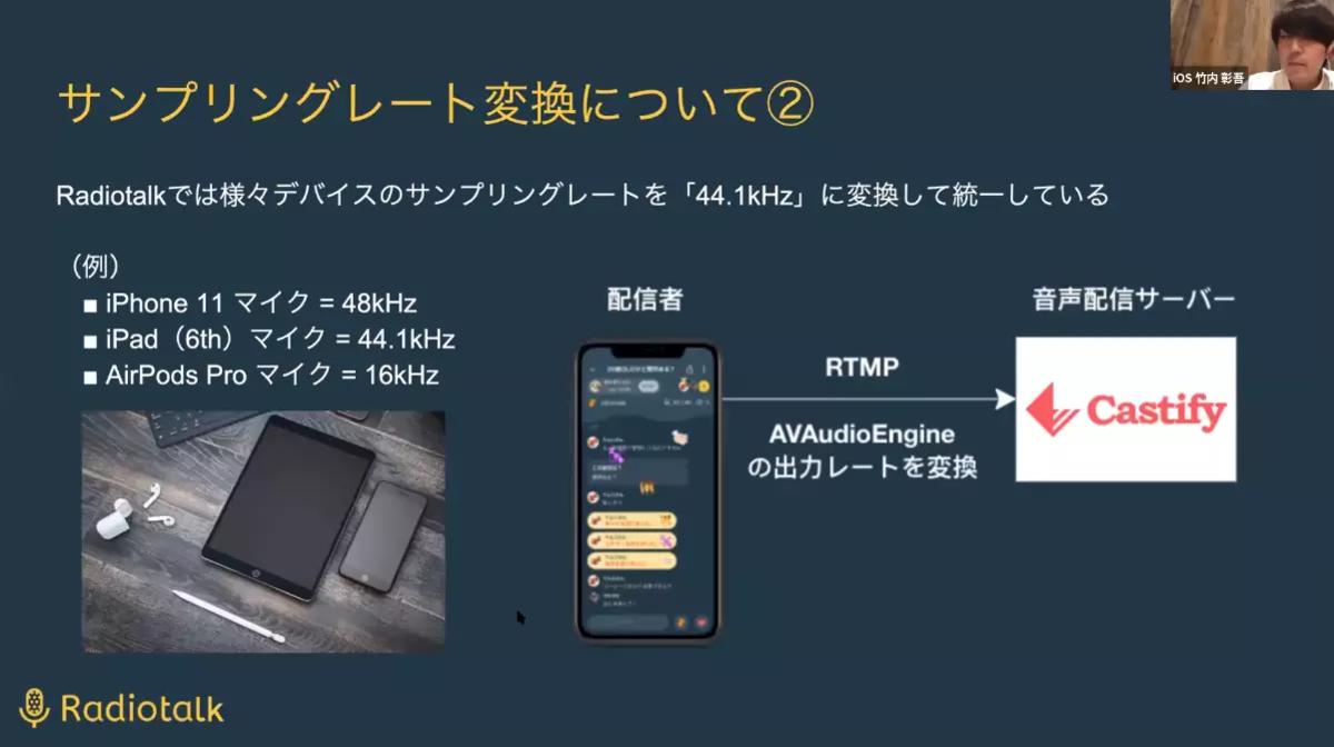 f:id:radiotalk-tech:20210518011107p:plain