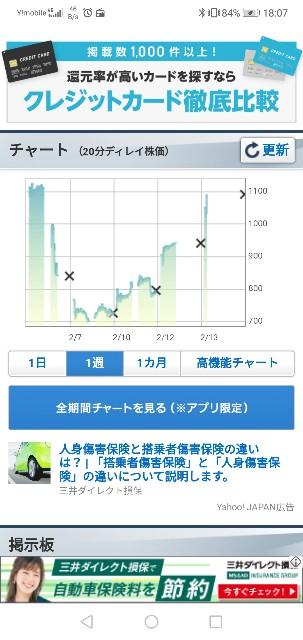 f:id:radishokunin:20200213203058j:image