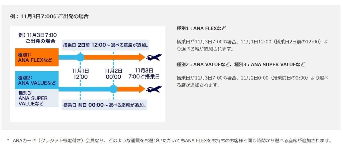 f:id:rail-miler:20200611183328j:plain