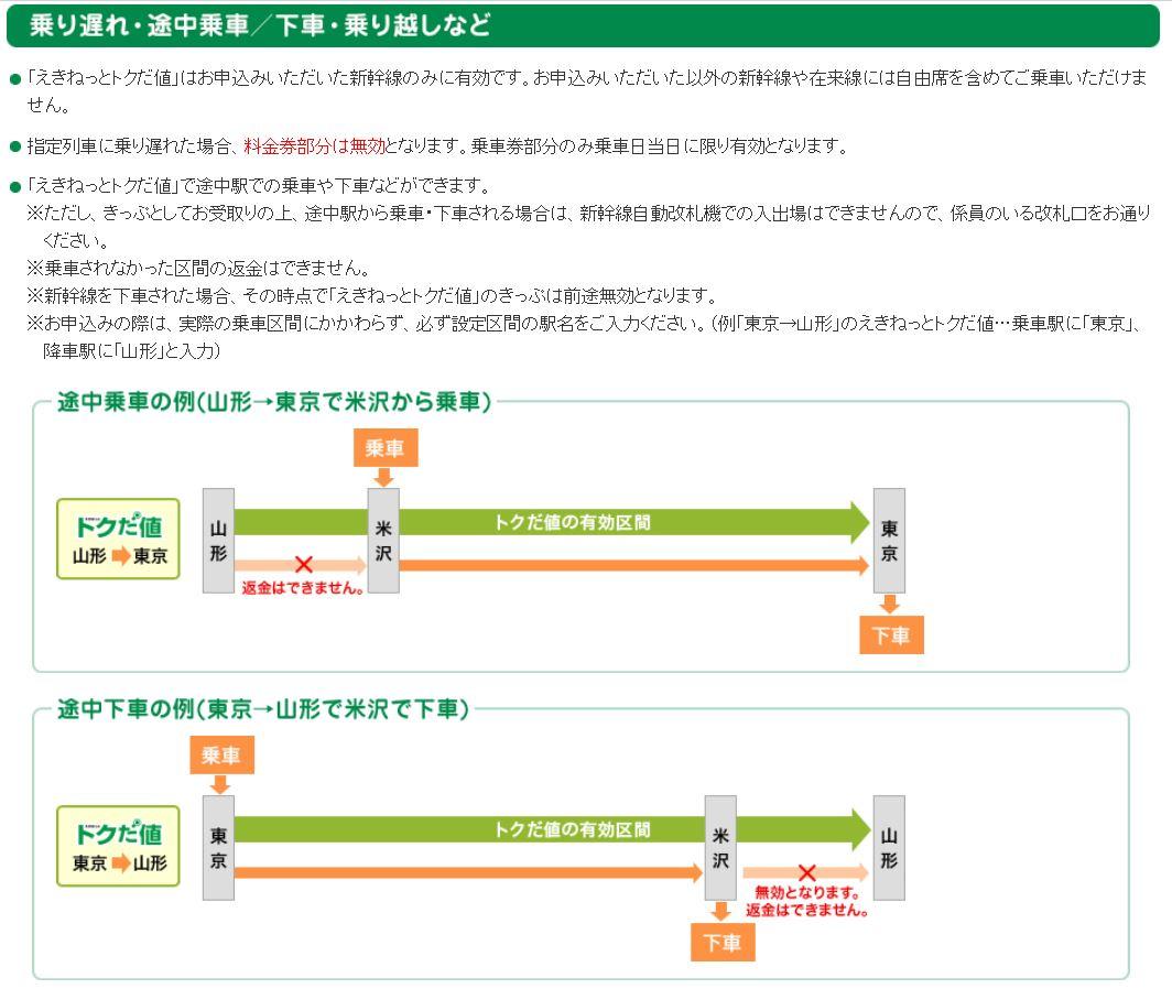 f:id:rail-miler:20210128092902j:plain