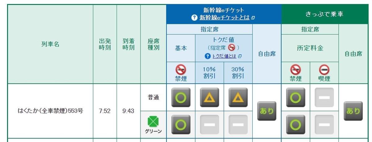 f:id:rail-miler:20210128093819j:plain