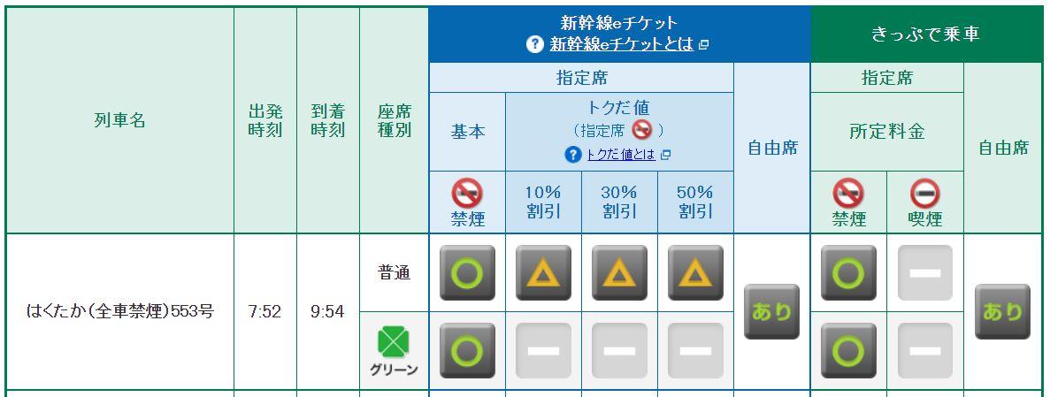 f:id:rail-miler:20210128094044j:plain