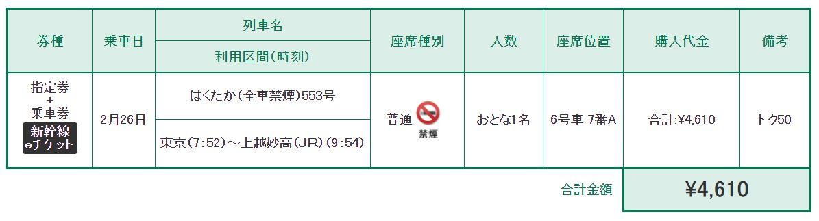 f:id:rail-miler:20210128094201j:plain