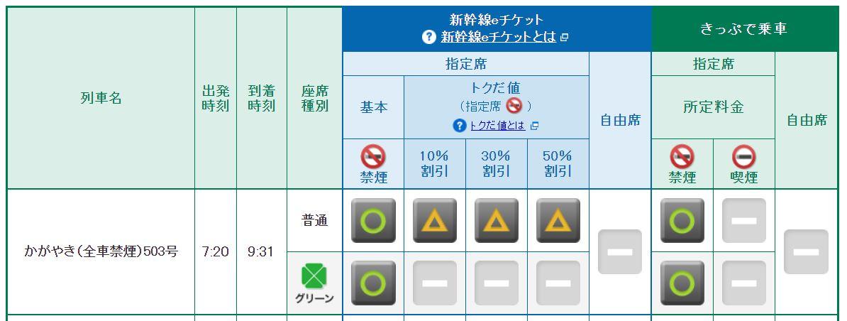 f:id:rail-miler:20210128094717j:plain