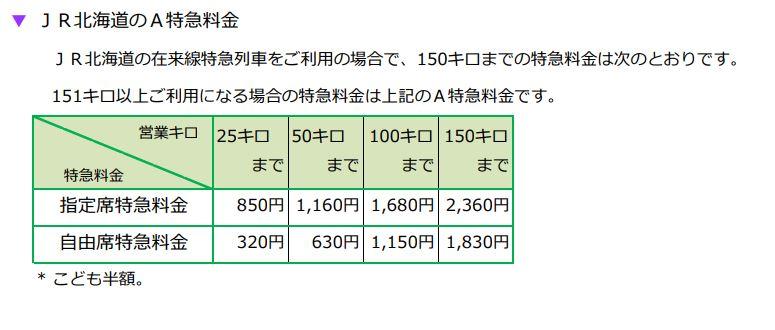 f:id:rail-miler:20210220092709j:plain