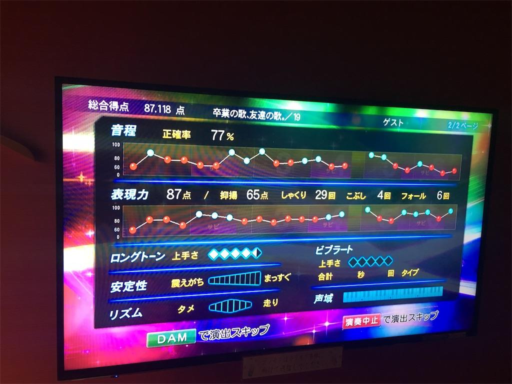 f:id:rainbow-rainbow88812:20170613233305j:image