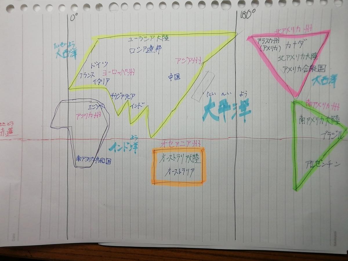 f:id:rainbow_school:20200503193445j:plain