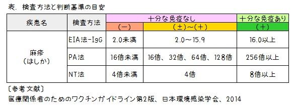f:id:rainbowflowers:20180522175429j:plain