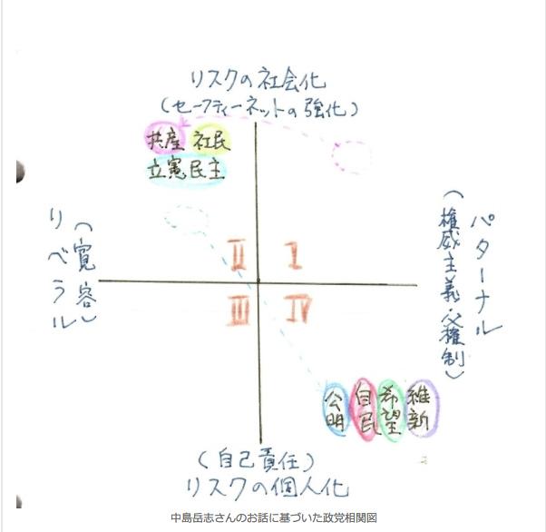 f:id:rainbowsanda170422:20171021092034j:plain